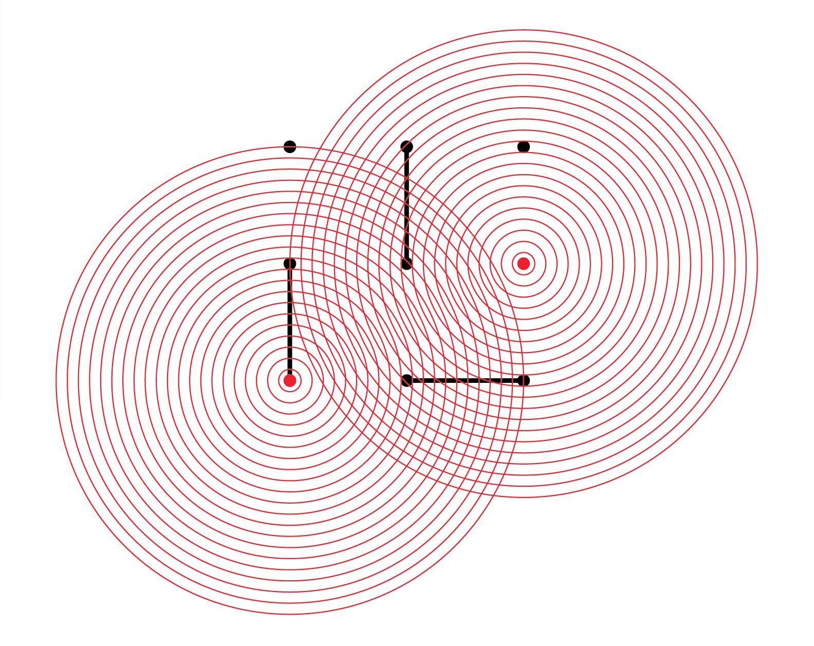 20 two radiating red points