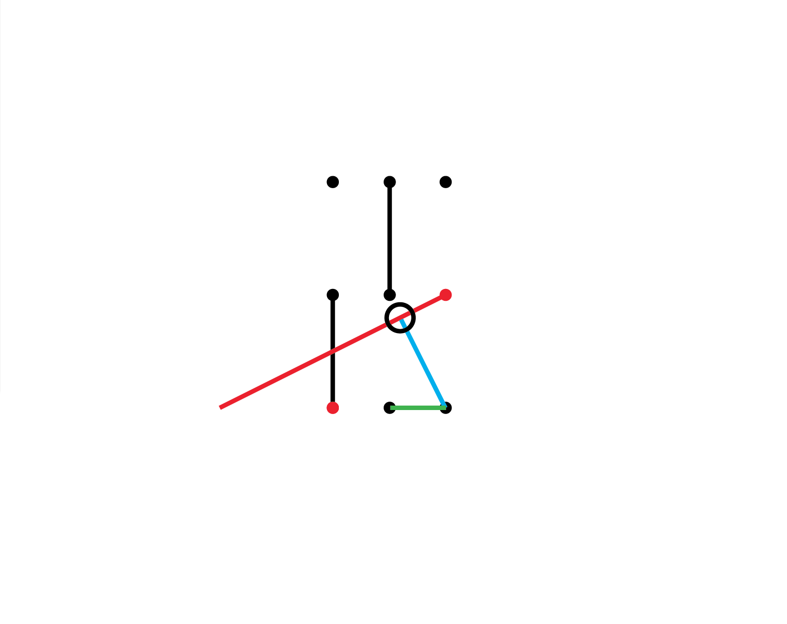 31 a decision is made to horizontally compress the composition, the relationships between the two red points the grren line and the small circle has been lost